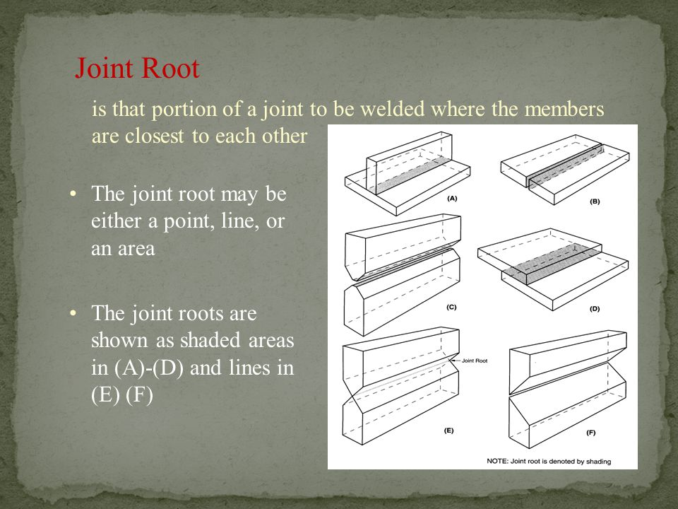 Joint Root is that portion of a joint to be welded where the members are closest to each other.
