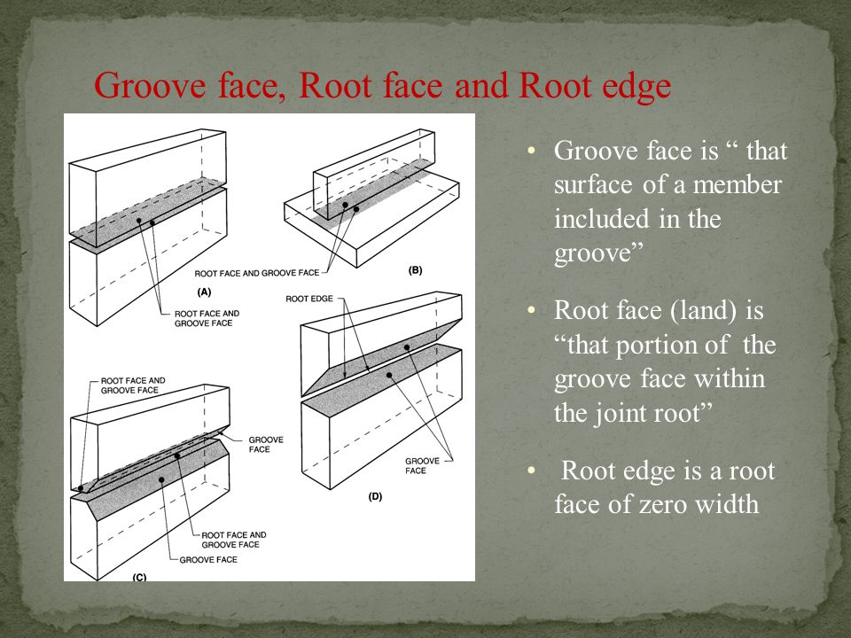 Groove face, Root face and Root edge