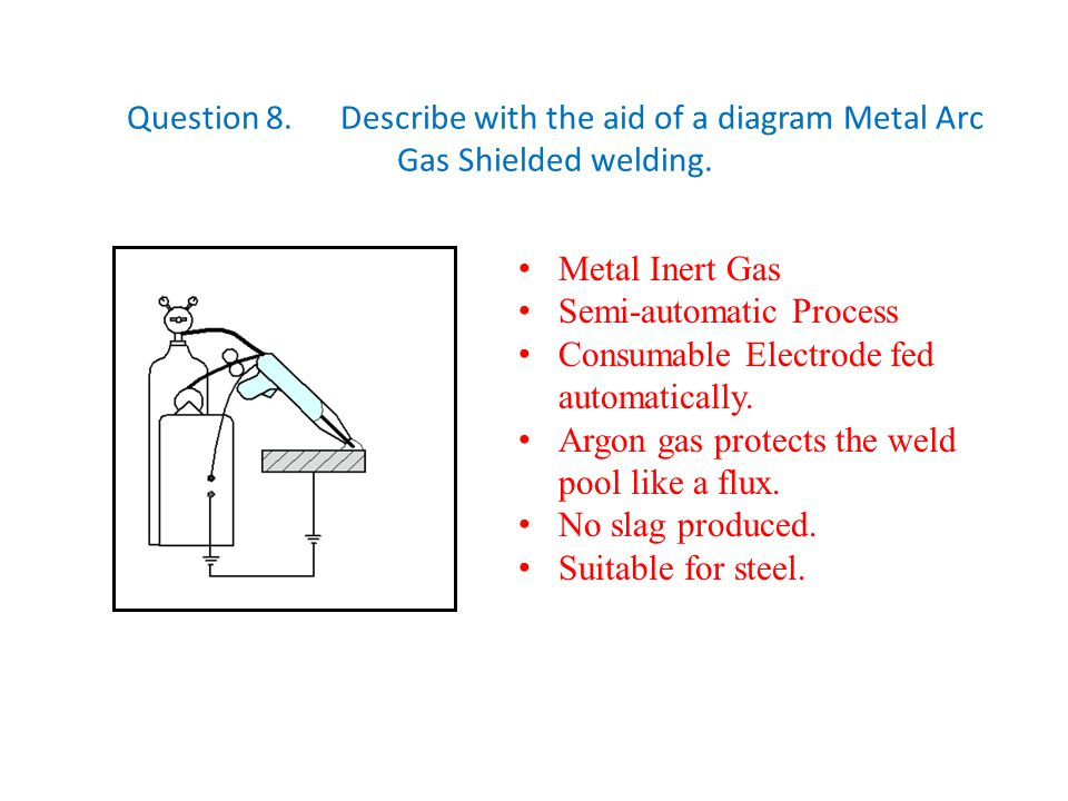 Question 8. Describe with the aid of a diagram Metal Arc Gas Shielded welding.