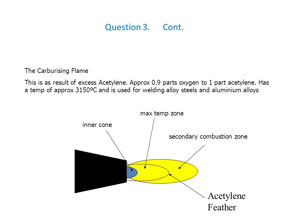 Question 3. Cont. C Acetylene Feather The Carburising Flame