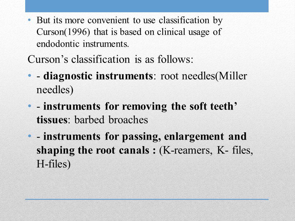 Curson's classification is as follows: