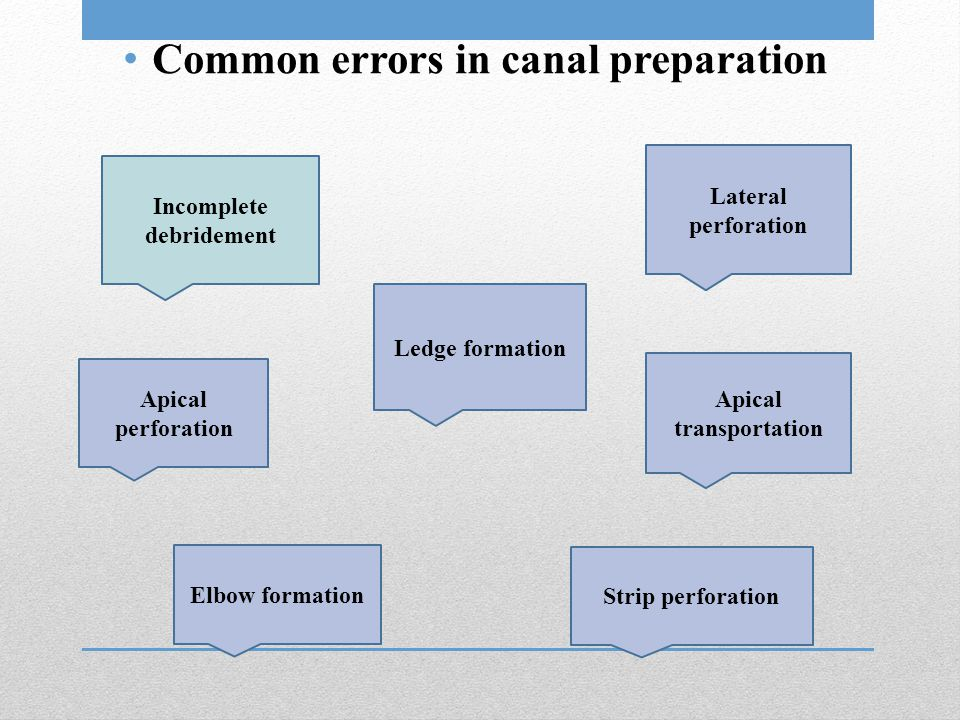 Common errors in canal preparation