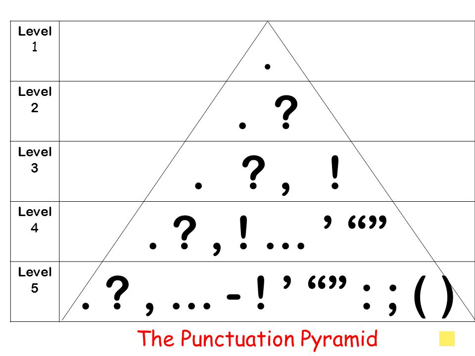 The Punctuation Pyramid