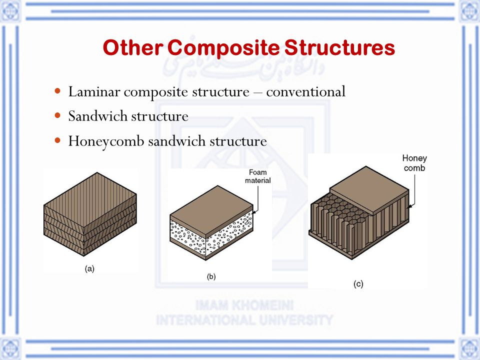 Other Composite Structures
