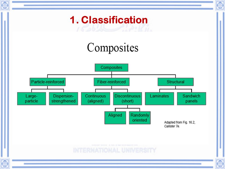 1. Classification