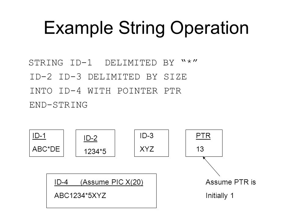 Example String Operation