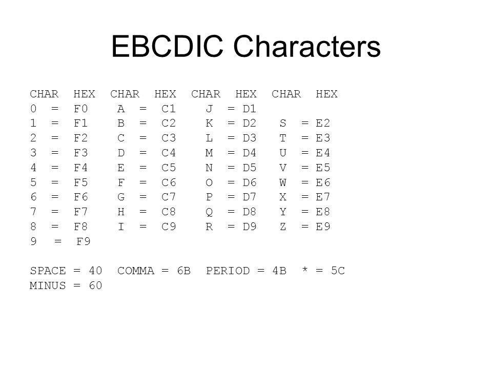EBCDIC Characters CHAR HEX CHAR HEX CHAR HEX CHAR HEX
