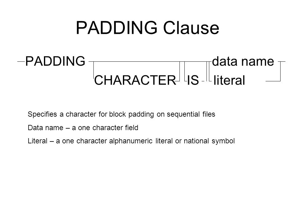 PADDING Clause PADDING data name CHARACTER IS literal