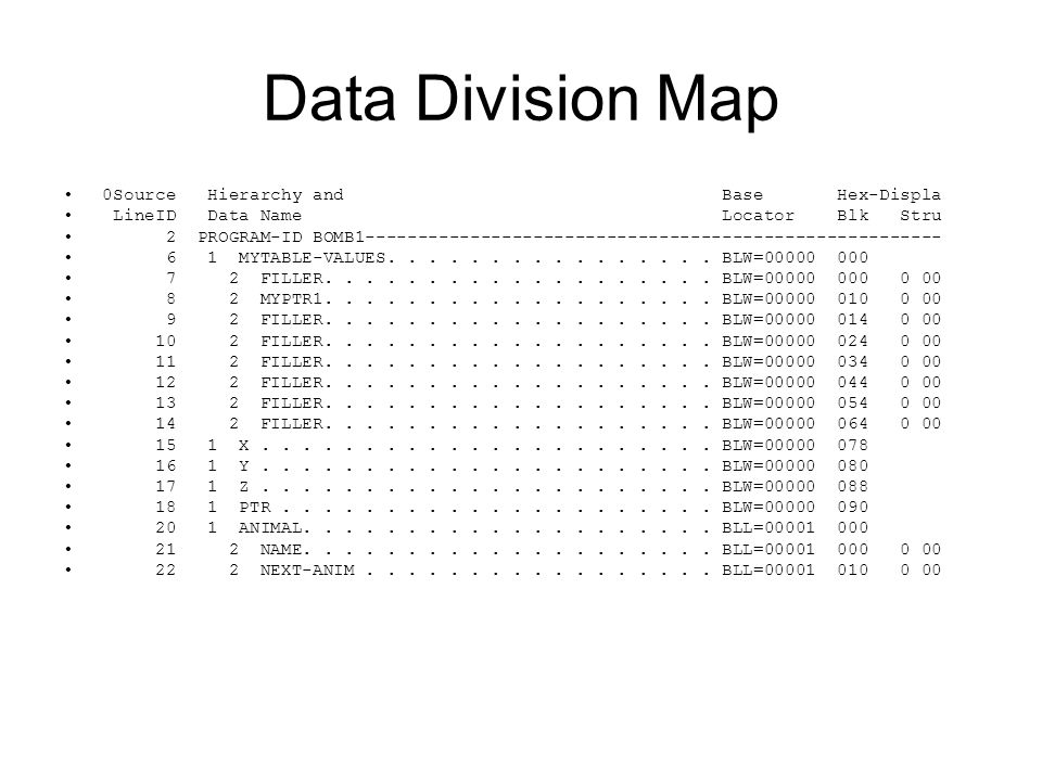 Data Division Map 0Source Hierarchy and Base Hex-Displa