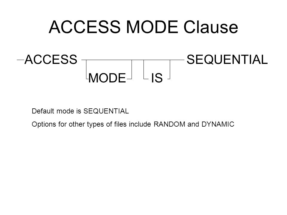 ACCESS MODE Clause ACCESS SEQUENTIAL MODE IS