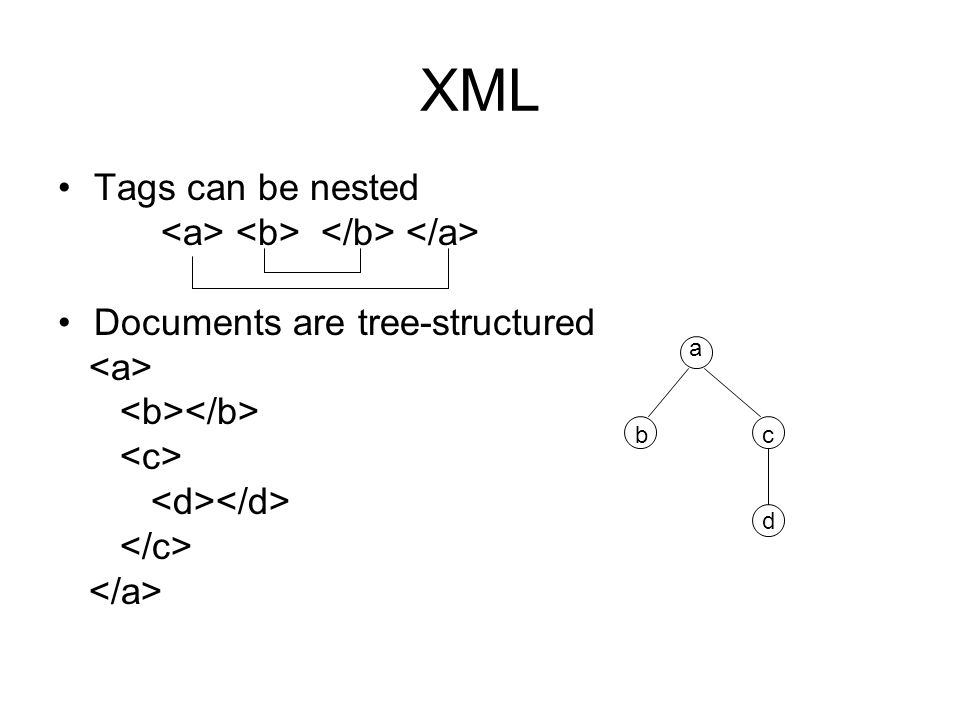 XML Tags can be nested <a> <b> </b> </a>