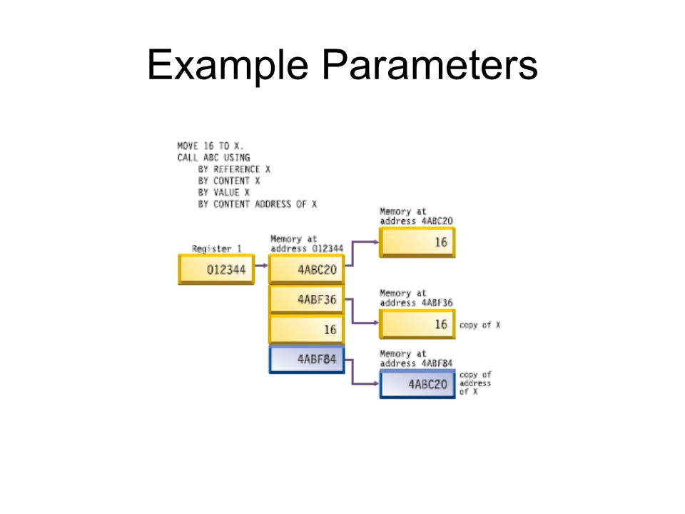 Example Parameters