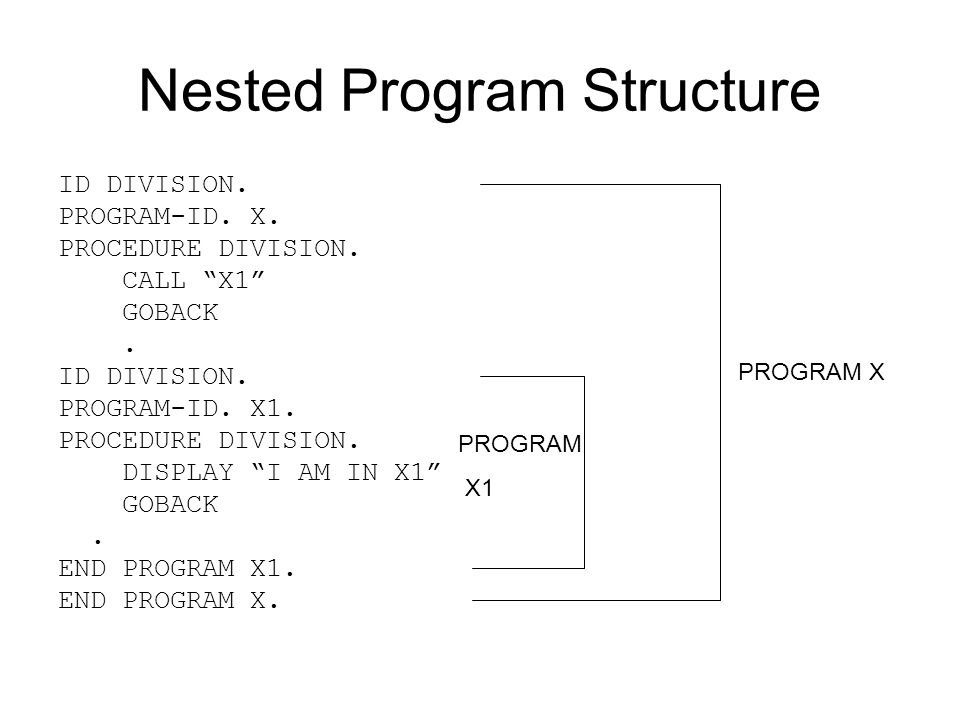 Nested Program Structure