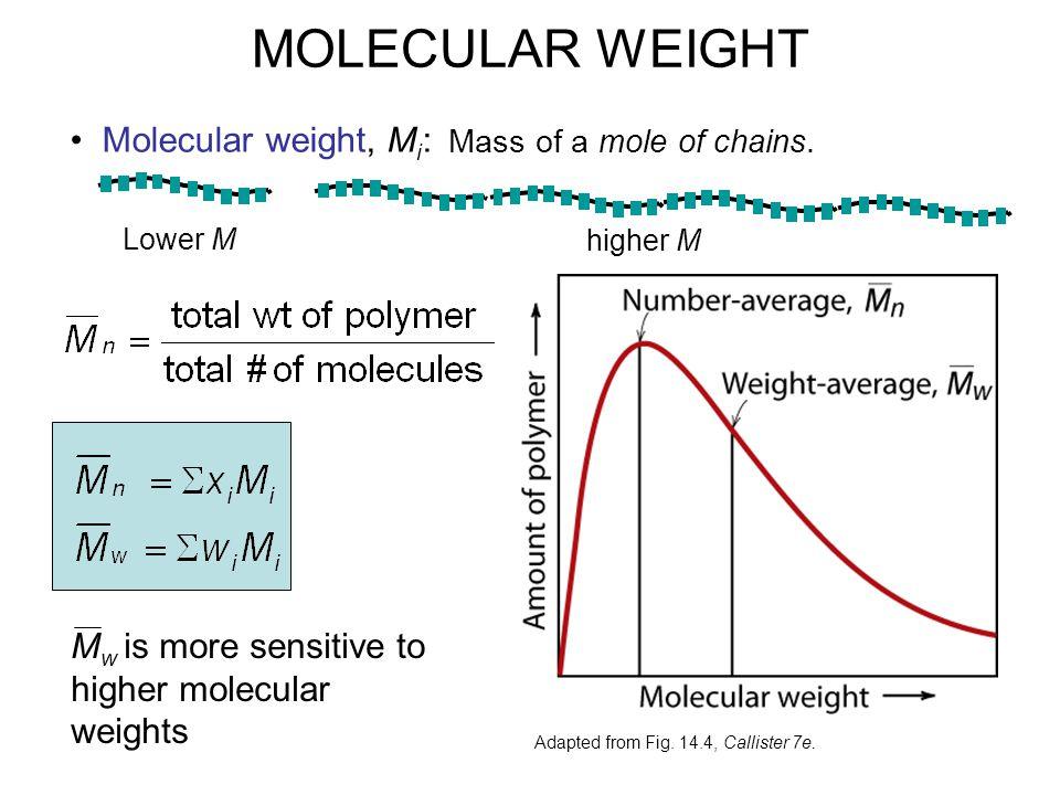 MOLECULAR WEIGHT • Molecular weight, Mi: Mass of a mole of chains.