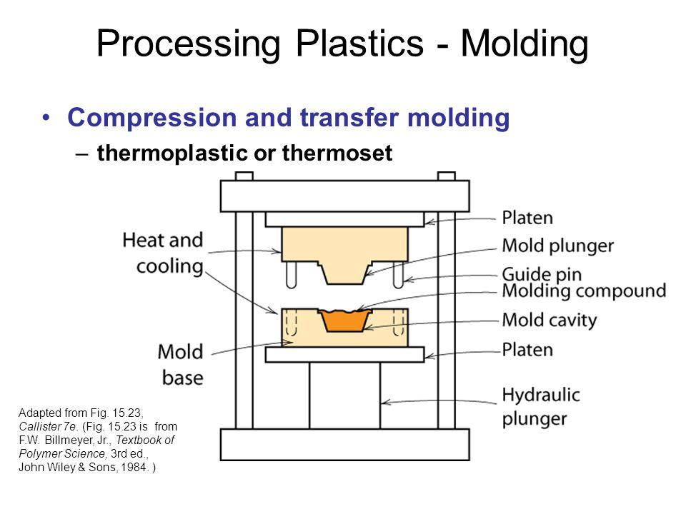 Processing Plastics - Molding