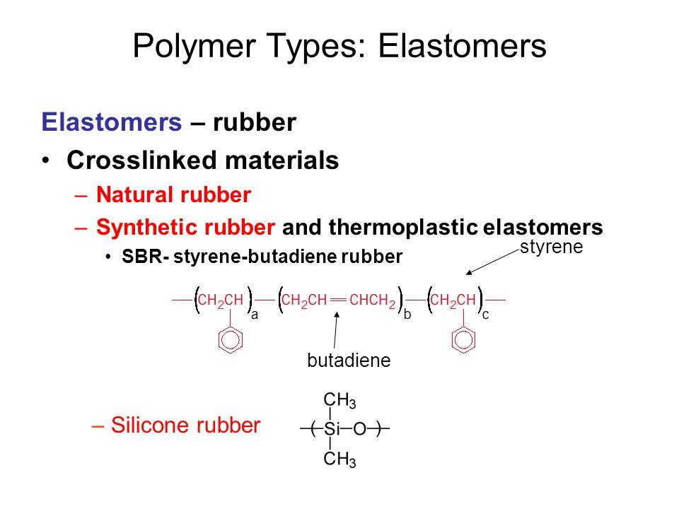 Polymer Types: Elastomers