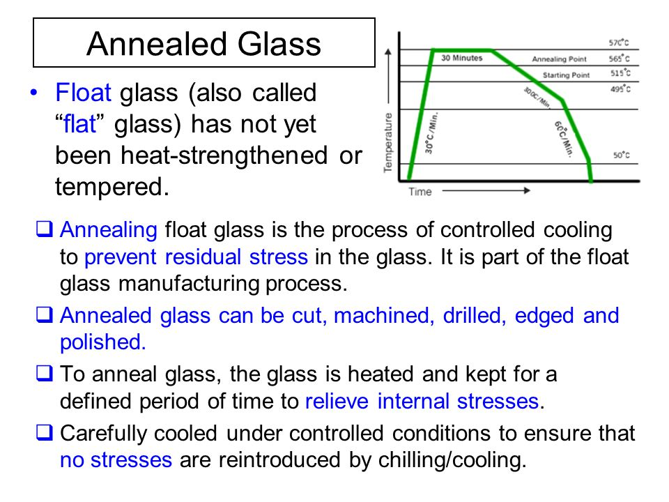 Annealed Glass Float glass (also called flat glass) has not yet been heat-strengthened or tempered.