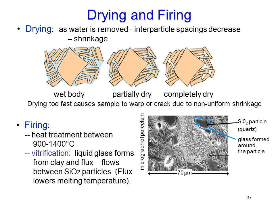 Drying and Firing • Drying: as water is removed - interparticle spacings decrease – shrinkage .