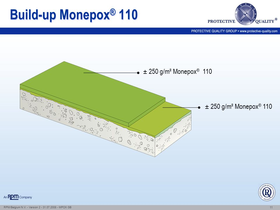 Build-up Monepox® 110 ± 250 g/m² Monepox® 110 ± 250 g/m² Monepox® 110