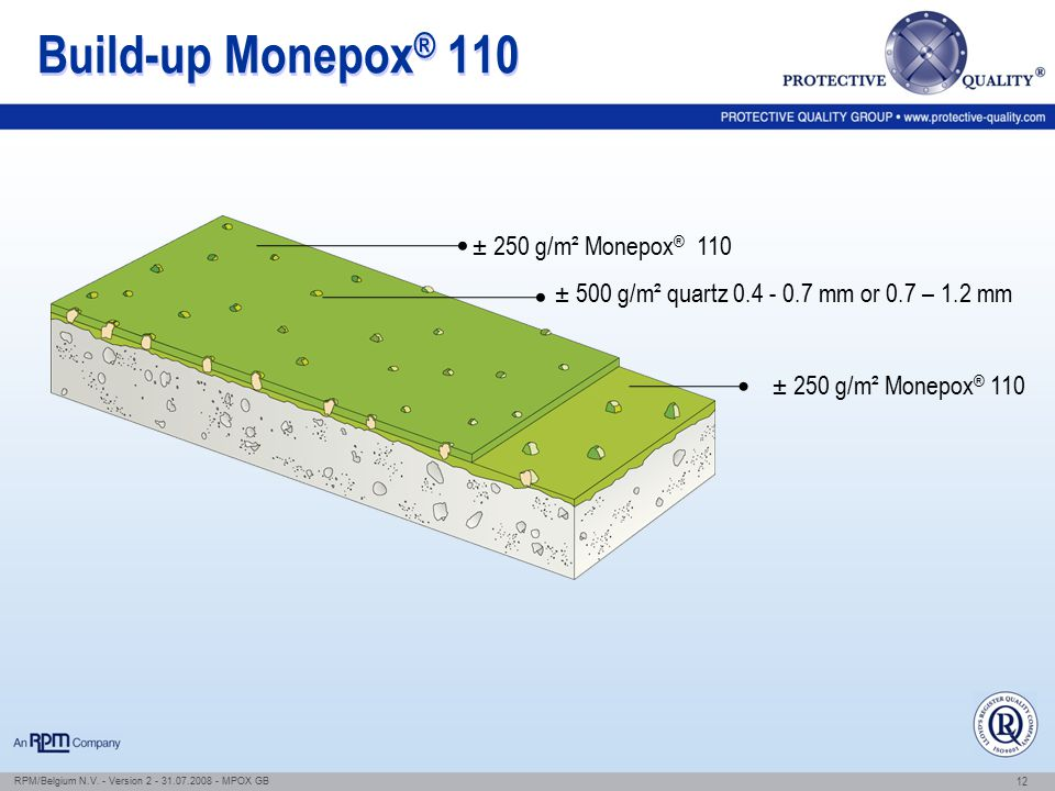 Build-up Monepox® 110 ± 250 g/m² Monepox® 110