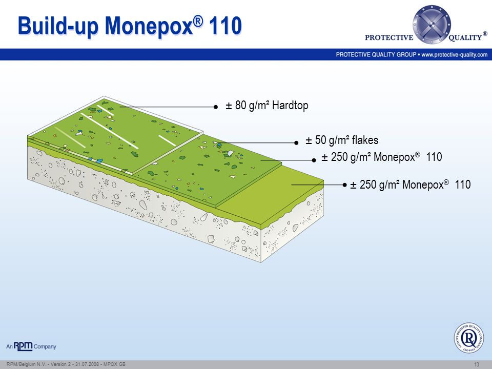 Build-up Monepox® 110 ± 80 g/m² Hardtop ± 50 g/m² flakes