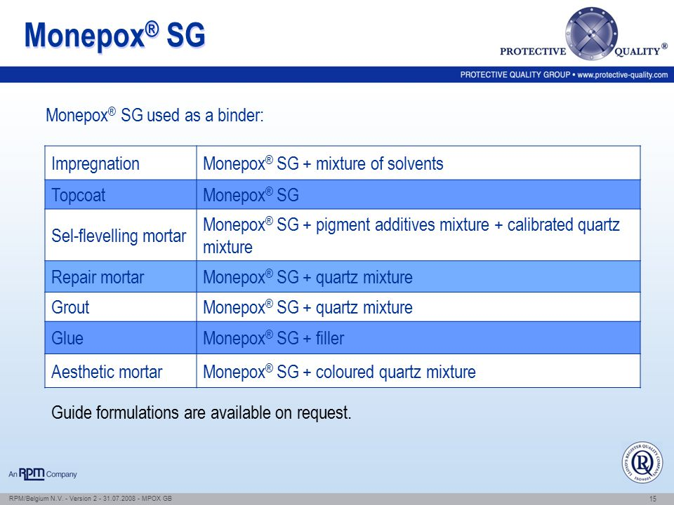 Monepox® SG Monepox® SG used as a binder: Impregnation