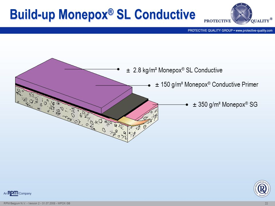 Build-up Monepox® SL Conductive