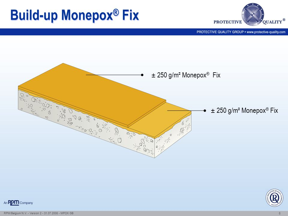 Build-up Monepox® Fix ± 250 g/m² Monepox® Fix ± 250 g/m² Monepox® Fix