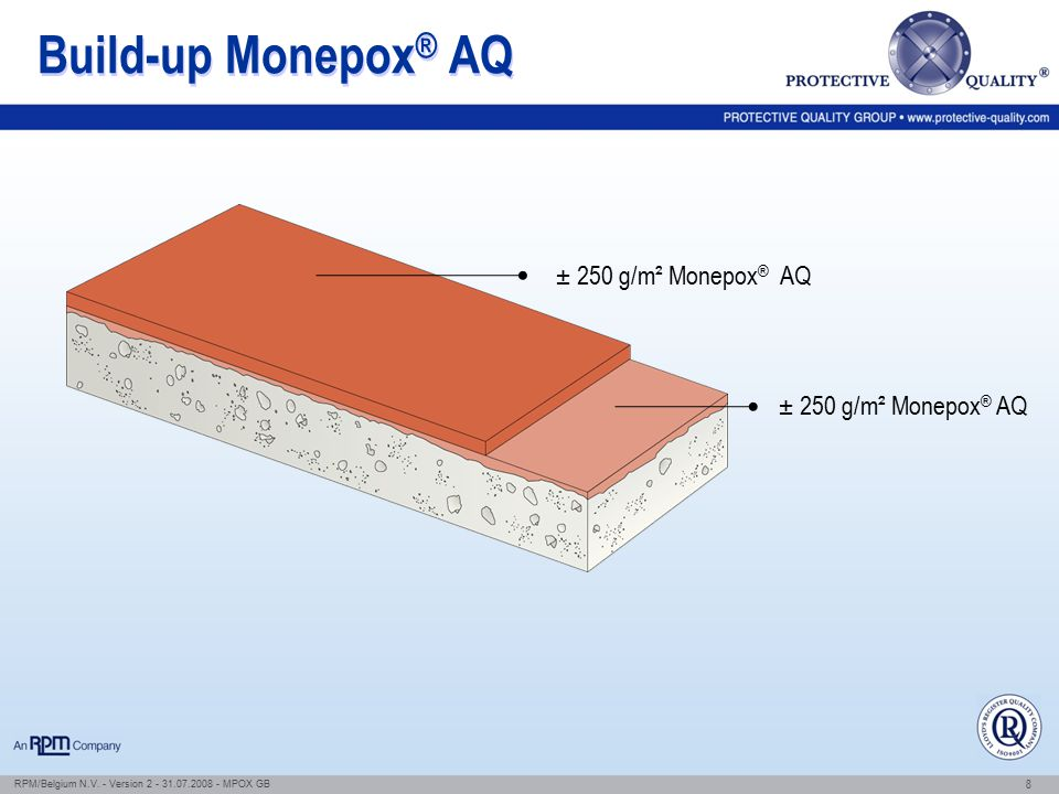Build-up Monepox® AQ ± 250 g/m² Monepox® AQ ± 250 g/m² Monepox® AQ