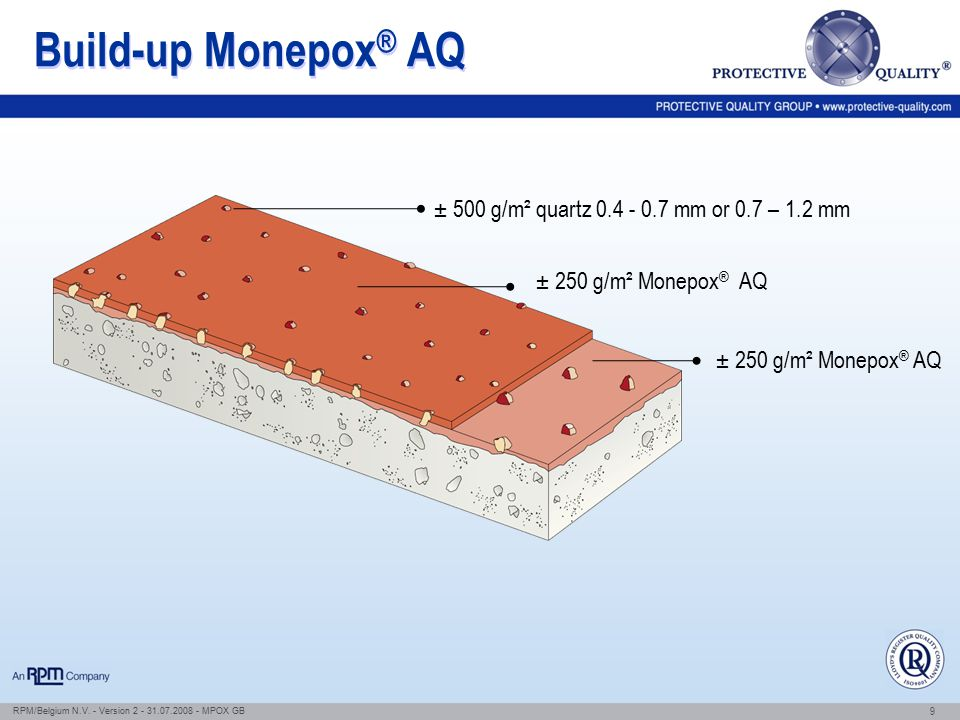 Build-up Monepox® AQ ± 500 g/m² quartz 0.4 - 0.7 mm or 0.7 – 1.2 mm