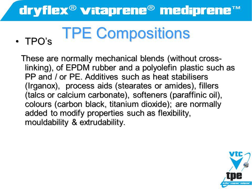 TPE Compositions TPO's