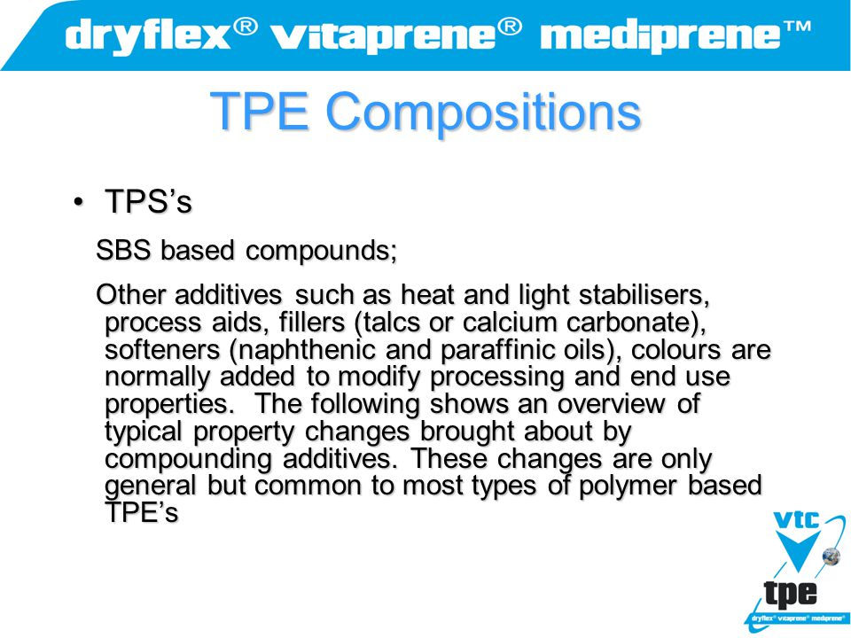 TPE Compositions TPS's SBS based compounds;