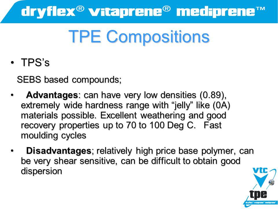 TPE Compositions TPS's