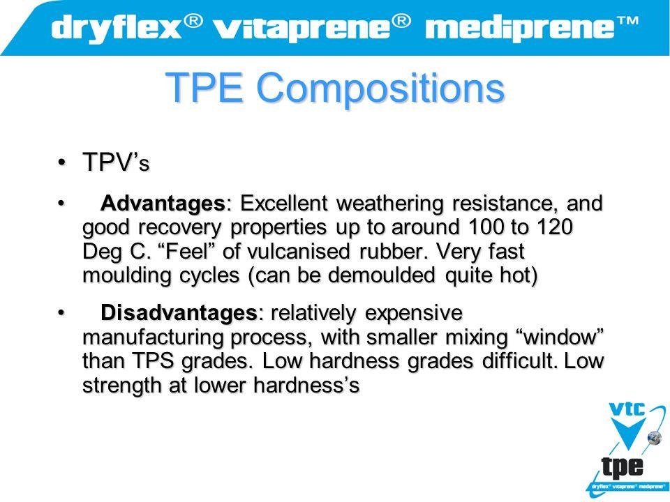 TPE Compositions TPV's
