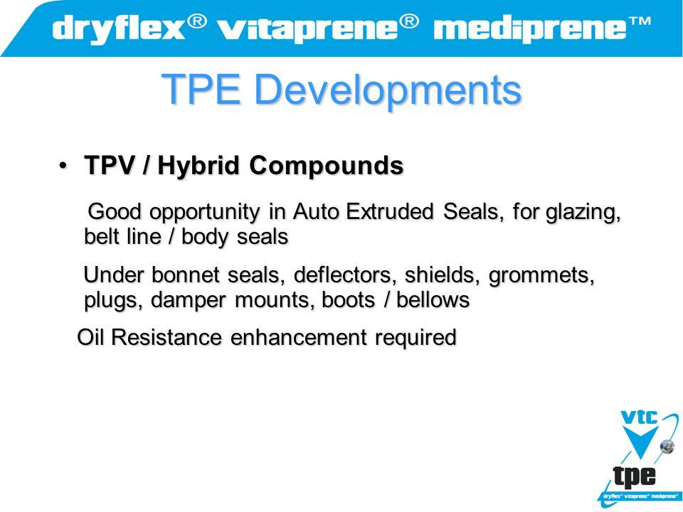 TPE Developments TPV / Hybrid Compounds