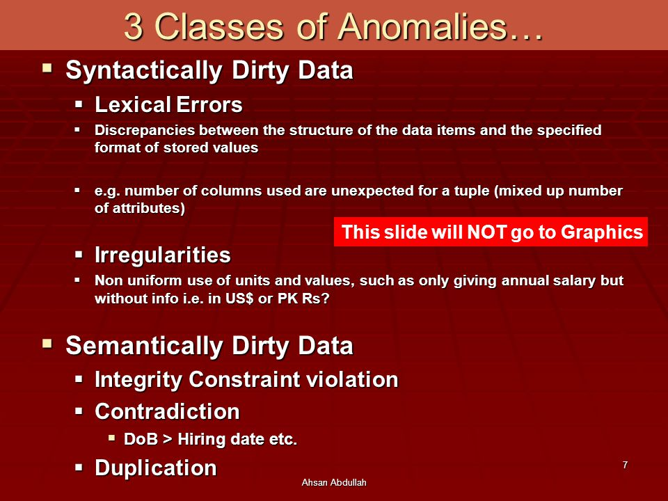 3 Classes of Anomalies… Syntactically Dirty Data