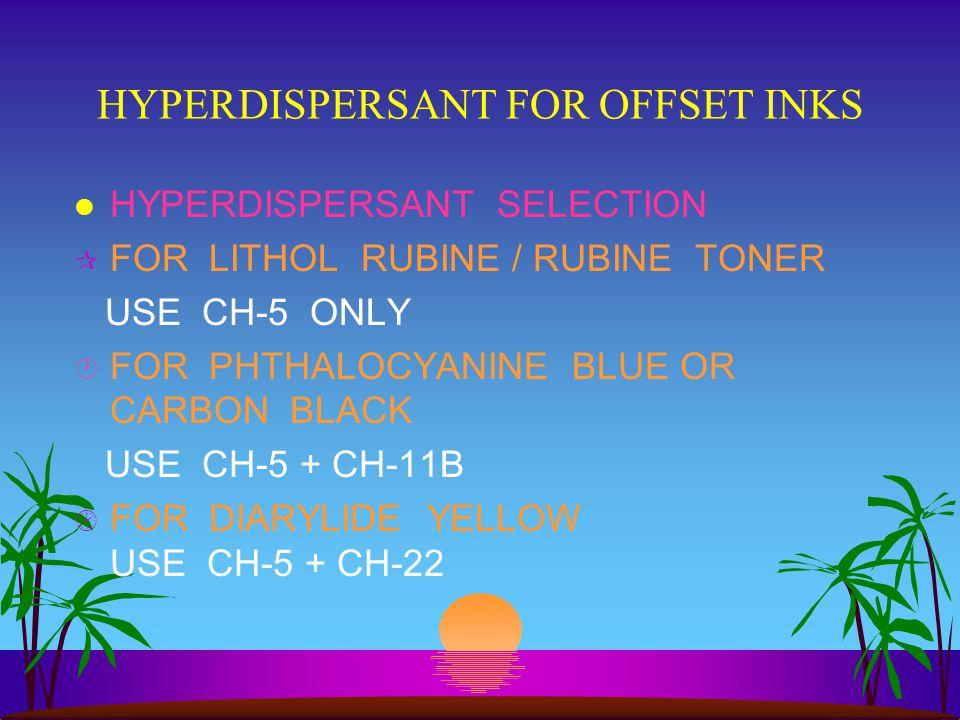 HYPERDISPERSANT FOR OFFSET INKS