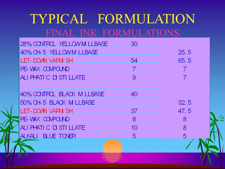 TYPICAL FORMULATION FINAL INK FORMULATIONS