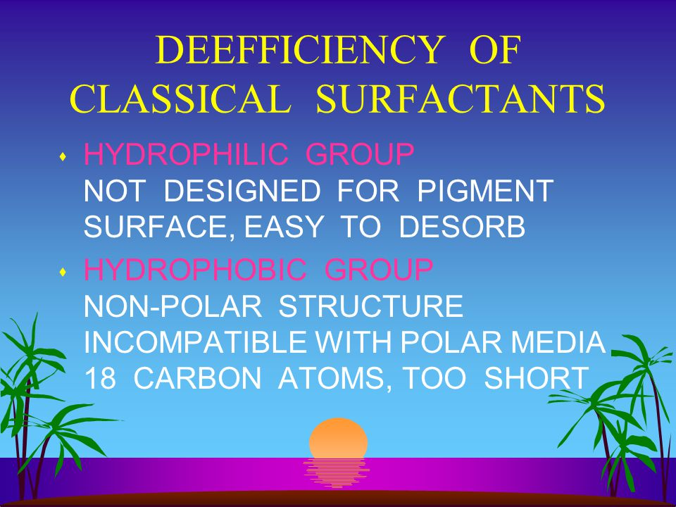 DEEFFICIENCY OF CLASSICAL SURFACTANTS