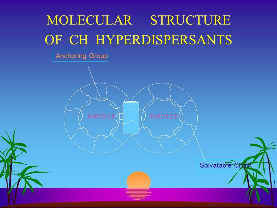 OF CH HYPERDISPERSANTS