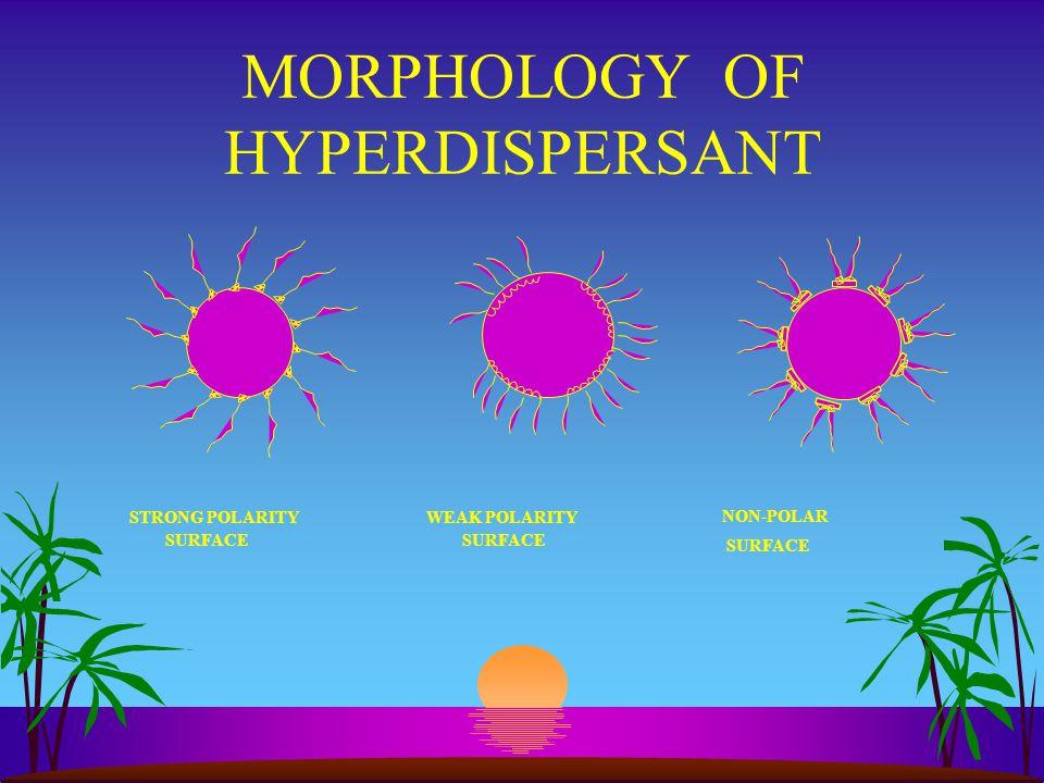 MORPHOLOGY OF HYPERDISPERSANT
