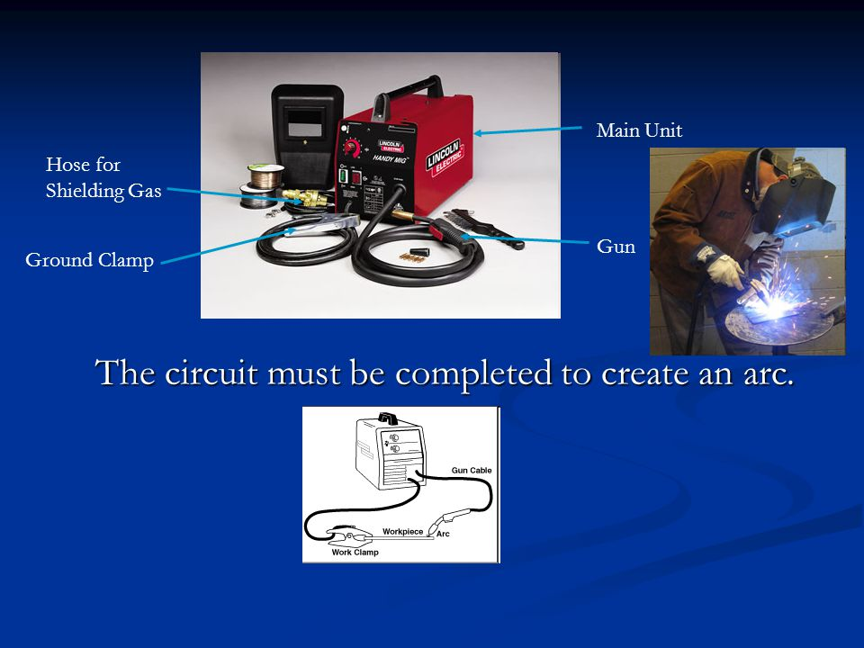 The circuit must be completed to create an arc.