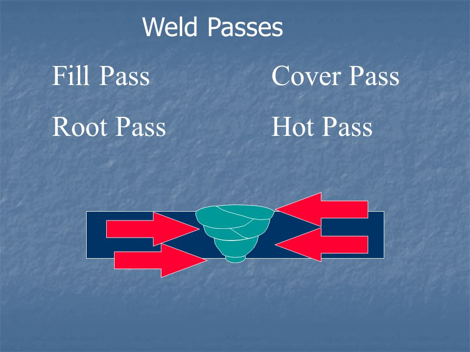 Fill Pass Cover Pass Root Pass Hot Pass Weld Passes