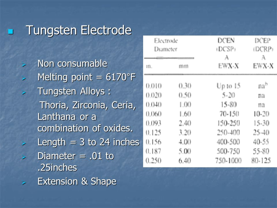 Tungsten Electrode Non consumable Melting point = 6170°F