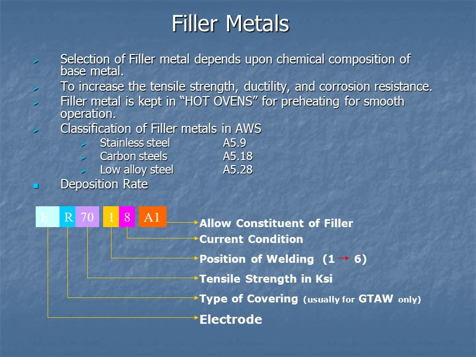 Filler Metals Selection of Filler metal depends upon chemical composition of base metal.
