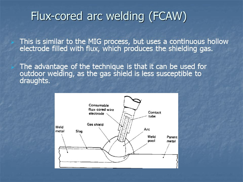 Flux-cored arc welding (FCAW)