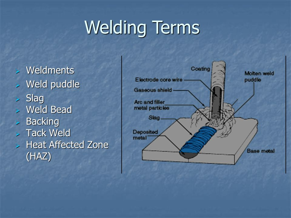 Welding Terms Weldments Weld puddle Slag Weld Bead Backing Tack Weld