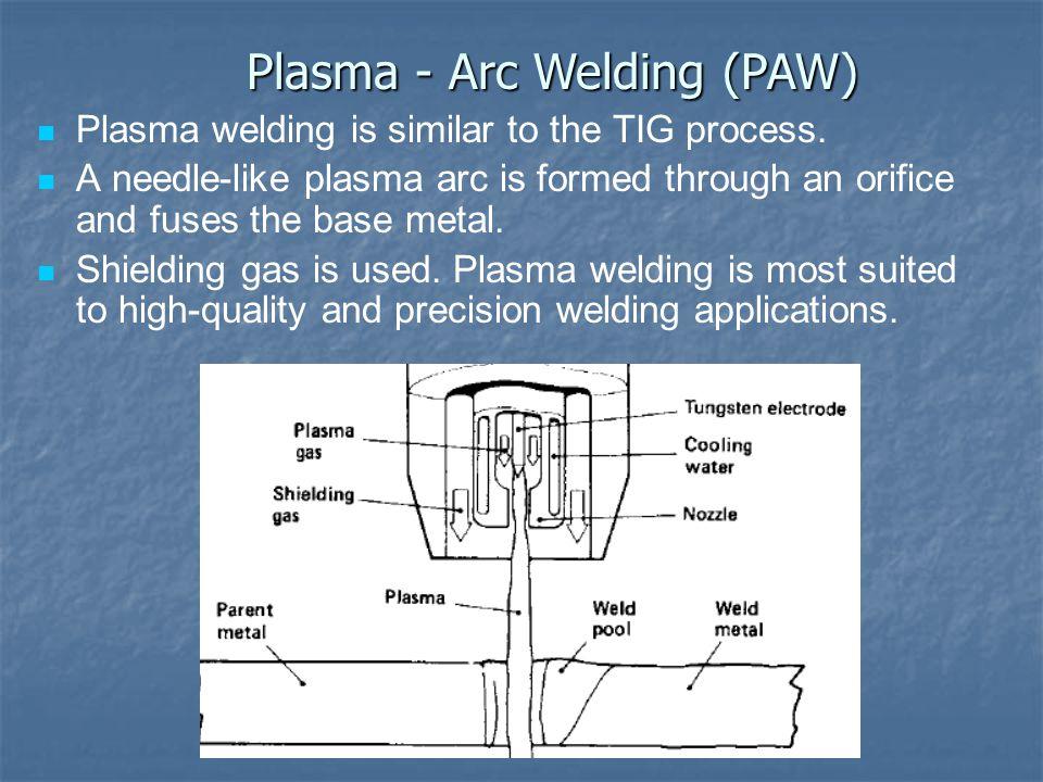 Plasma - Arc Welding (PAW)