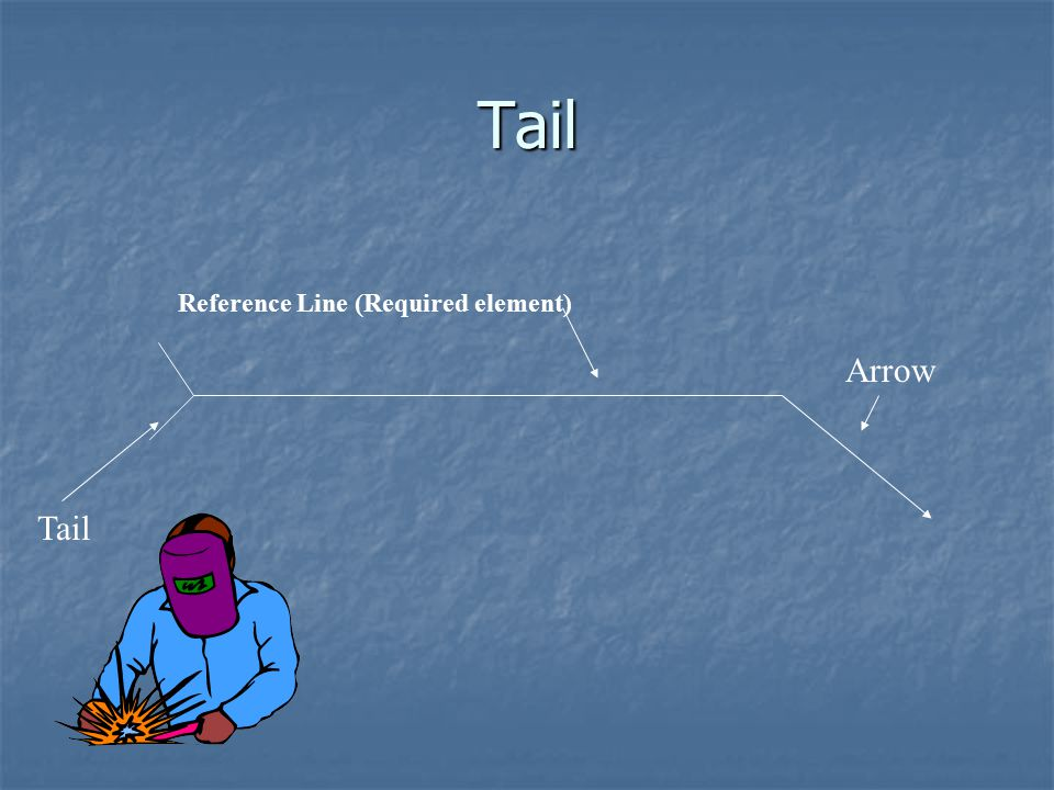 Tail Reference Line (Required element) Arrow Tail