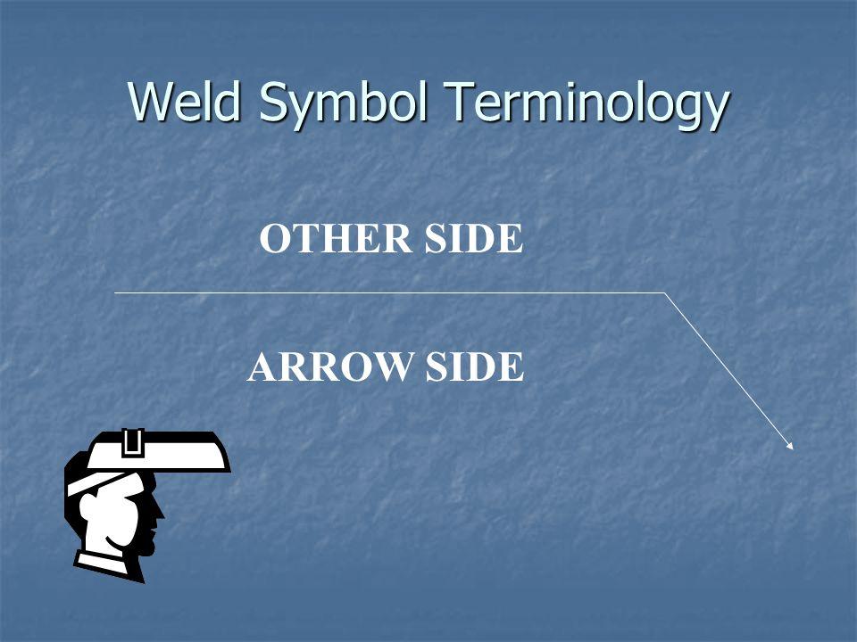 Weld Symbol Terminology